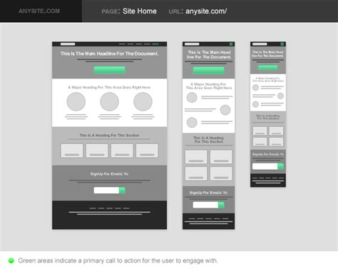 iphone website layout template mobile ui kits and wireframe templates vehikl