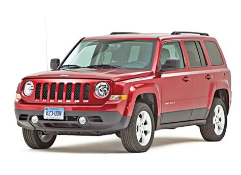 Jeep Patriot Consumer Reports The Most And Least Reliable Small Suvs Consumer Reports