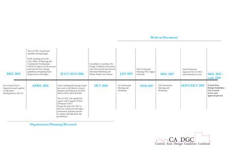 design guidelines seattle central area neighborhood design guidelines opcd