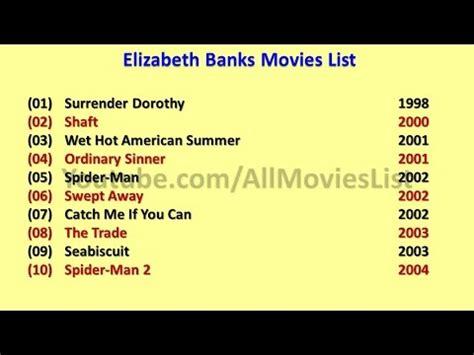 banks list elizabeth banks list