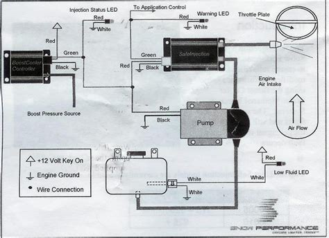 snow performance wiring diagram wiring diagram with