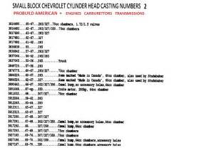 chevy number for chevrolet small block cylinder