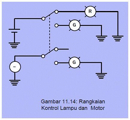 Saklar Selector Input citra teknologi modul modul input output