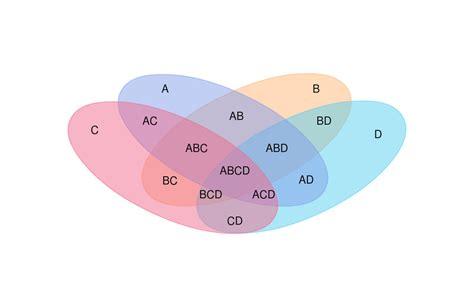 diagraming tools best free home design idea