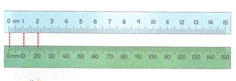 length of learning math relationship between units of length