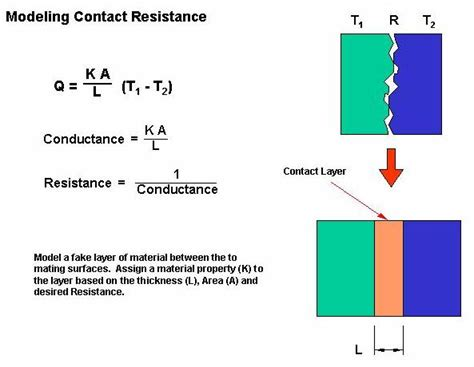 thermal resistance of resistor welcome to adobe golive 4