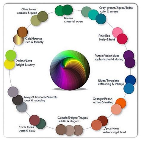 mood color chart crochet tips pinterest mood colors 78 best images about cores on pinterest stitches charts
