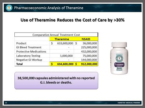 catamaran rx united healthcare primary uses reduction of pain and inflammation clinical