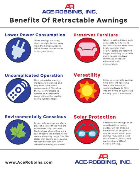 benefits of awnings infographic benefits of retractable awnings
