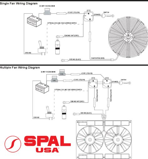 wire spal usa  degree thermoswitch  radiator