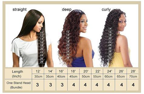 hair length after 30 hair length after 30 25 best ideas about hair length