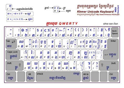keyboard layout for khmer unicode pdf clavier khmer unicode ais 233 ment 224 taper