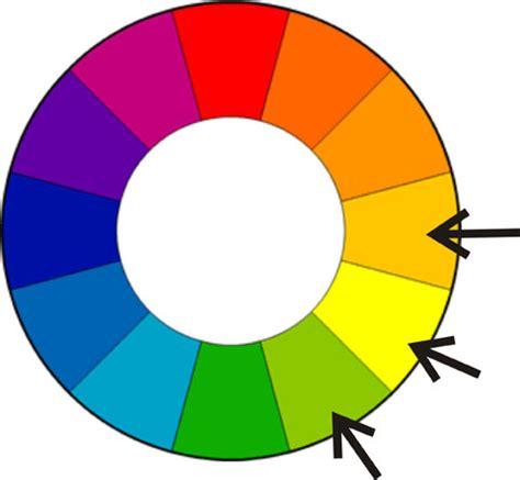 analogous color scheme exles analogous color definition 28 images how to use color