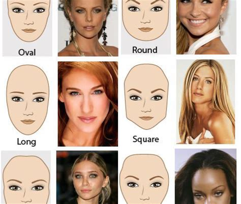 exles of face shapes different face shapes need different kinds of make up