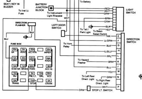 amusing 1990 gmc wiring diagram photos best image wire binvm us gm headlight relay location fuel relay location wiring diagram odicis