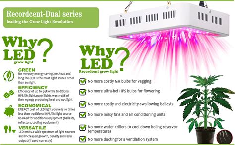 amazoncom led grow light  full spectrum indoor grow