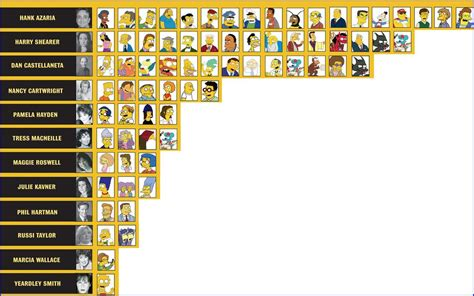 silly simpsons nerds voices and fan artthe simpsons silly simpsons nerds voices and fan artthe simpsons