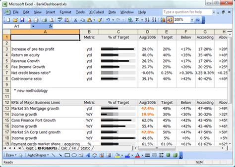 banking dashboard templates banks sheet excel stauffer