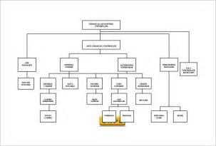 hotel organizational chart template basic organization chart basic org chart in smartart