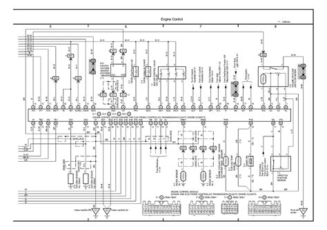 Repair Guides Overall Electrical Wiring Diagram 1993