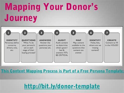 Nonprofit Content Marketing Strategy Workshop For Eschouston Nov 2013 Donor Journey Template