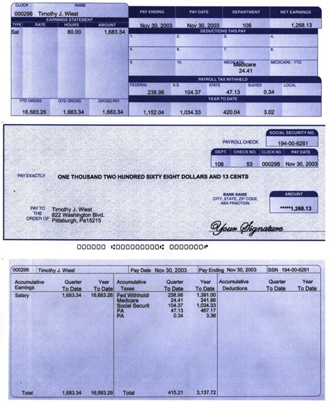 Does Background Check Include Salary The Payroll Cycle