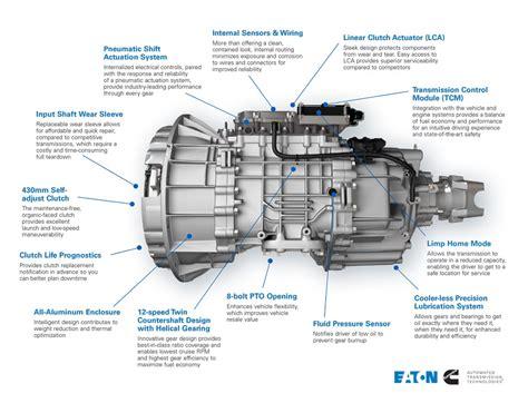 100 pct automotive wiring diagram steyr motors gmbh