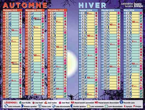 Calendrier Lunaire Octobre 2017 Cheveux 1000 Id 233 Es Sur Le Th 232 Me Calendrier Lunaire Jardinage Sur