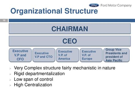 ford motor strategy management of ford motor company