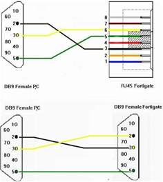 db9 serial connector wiring diagram db9 uncategorized free wiring diagrams