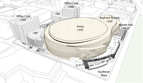 Age Home Design Concepts by The Golden State Warriors New Stadium Design Looks Like A
