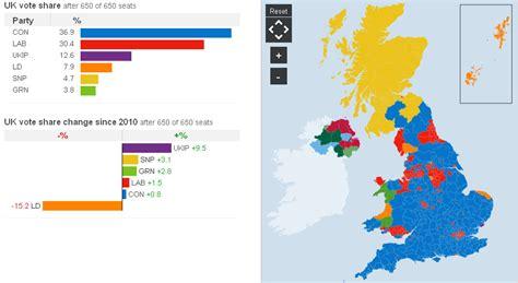 uk election uk general election 2015