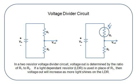 voltage divider using variable resistor analog sensors and the msp430 launchpad
