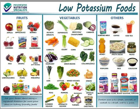 vegetables low in potassium low potassium fruits lists pictures to pin on