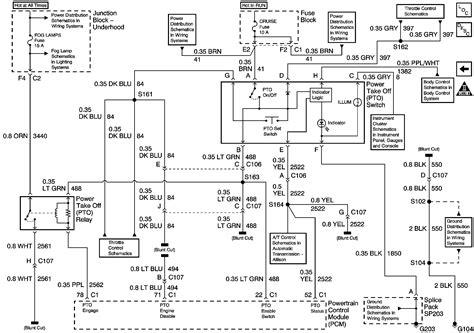 car wiring fig 17 injector chevrolet vortec wiring 96