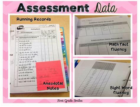 themes educational assessment assessment data classroom ideas pinterest