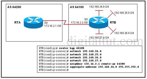 if you take a full bgp route table watch out theyre route 300 101 training 187 bgp questions