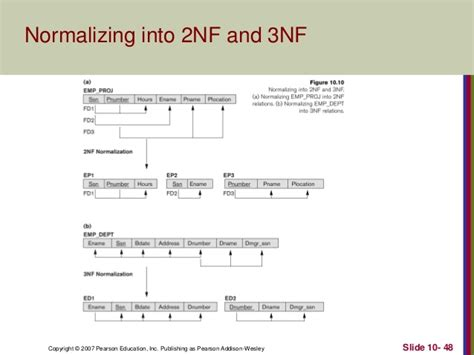 6 functional dependencies and normalization for relational