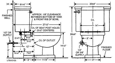 Standard Water Closet Dimensions by In Measurements