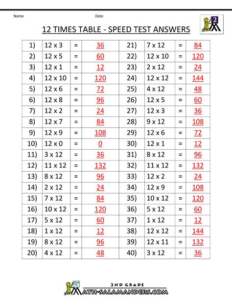 printable times tables test 1 12 12 times table