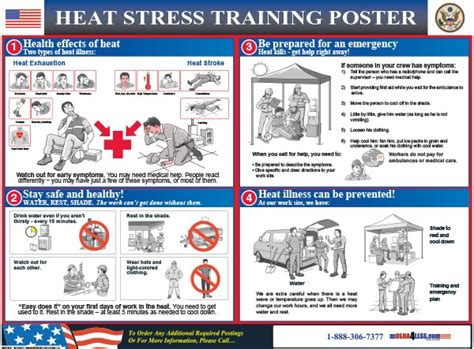 8 Best Images Of Pets Heat Stress Safety Posters Free Osha Heat Stress Posters Free Cal Osha Heat Illness Prevention Program Template