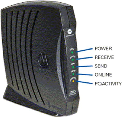 modem internet light off arris motorola sb5101