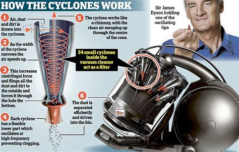 what if it does work out how a side hustle can change your books dyson unveils 163 450 vacuum that will lose no suction