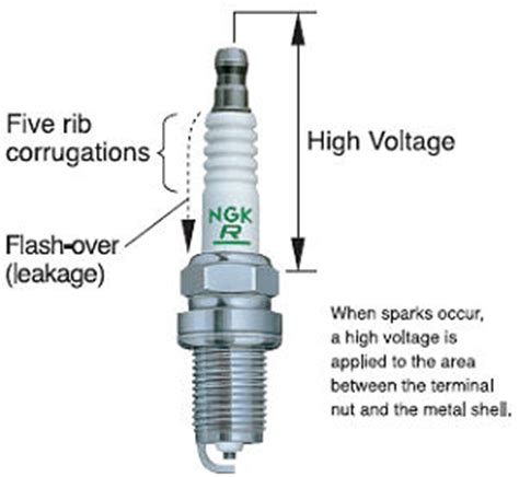 ems vs resistor spark ems vs resistor spark 28 images stens 130472 spark replaces briggs and stratton 691043 chion