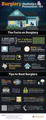 burglary prevention 101 coldwell banker blue matter