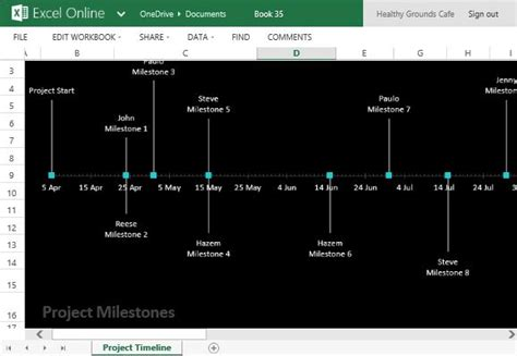project milestone template how to easily create project timeline in excel