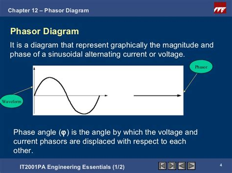 inductor srf formula phasor diagram resistor inductor series 28 images resistors and capacitors in series