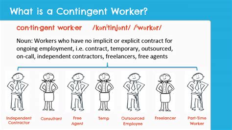 what does contingent mean on a house what does pending when buying a house what does
