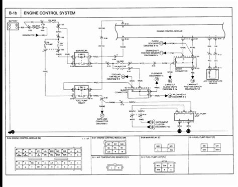 kia wiring diagram new wiring diagram 2018