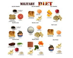 3 Day Military Diet Printable Version » Home Design 2017